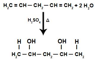 Equação da reação de hidratação de alcadieno isolado