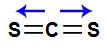 Vetores na estrutura do dissulfeto de carbono
