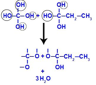 Formação de moléculas de água a partir dos fragmentos do but-1-ino