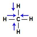 Vetores na estrutura do metano