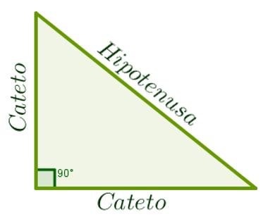 Lados de um triângulo retângulo