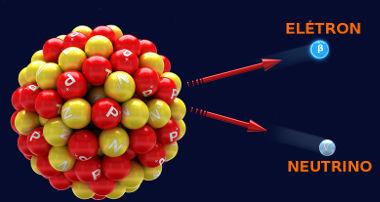 Decaimento beta de um núcleo