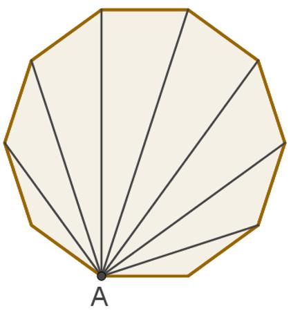 Diagonais partindo de um mesmo vértice do decágono