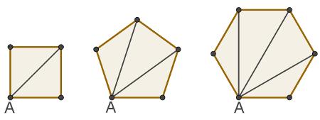 Diagonais partindo de um mesmo vértice