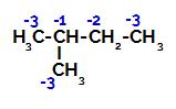 Distribuição das cargas eletrônicas no 2-metil-butano