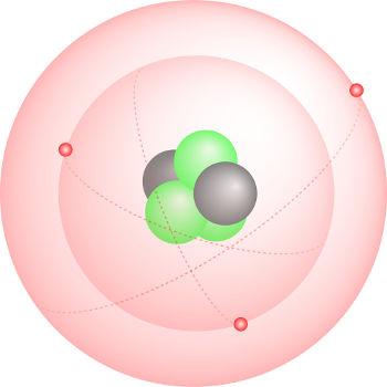 Representação do modelo atômico de Rutherford-Bohr