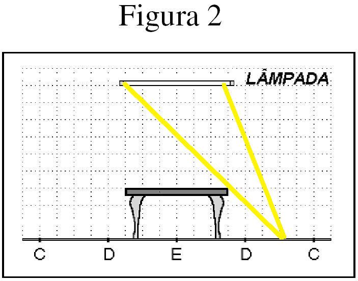 59ea90ef19 O ponto médio entre D e C, assim como entre C e D, ficará em região de  penumbra.