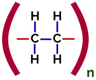 Fórmula estrutural do polímero de adição polietileno