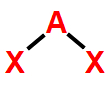 Modelo-padrão de representação de geometria angular