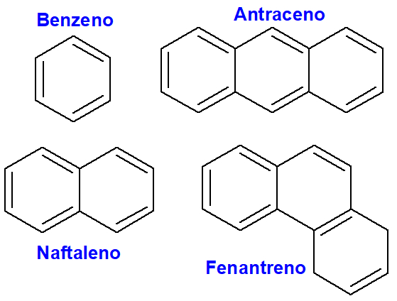 Fórmulas estruturais de compostos aromáticos que formam fenóis