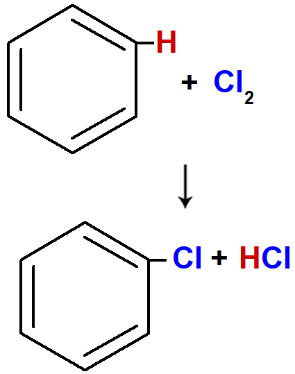 Equação representando a halogenação do benzeno