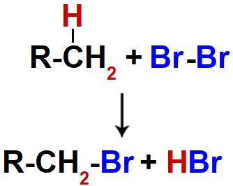 Equação química que representa uma reação de substituição