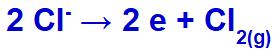 Equação de formação do gás cloro
