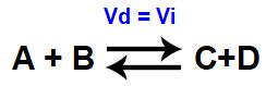 Representação das velocidades das reações de um processo reversível.