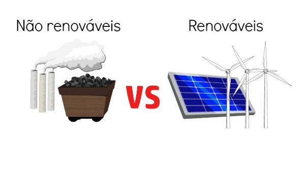 As diferentes fontes de energia, tanto as renováveis como as não renováveis, apresentam vantagens e desvantagens.