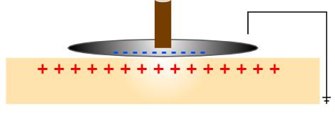 Esquema experimental 4