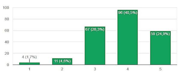 Como avalia a qualidade dos jogos disponíveis no Xbox Game Pass? (Facebook)