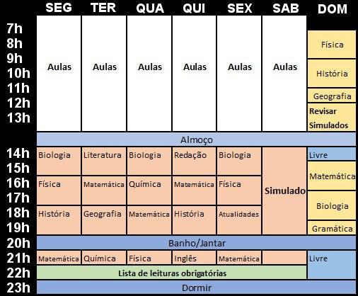 Modelo de cronograma de estudos
