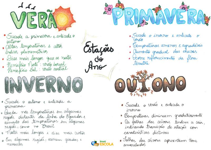 Outono Datas E Caracteristicas Principais Brasil Escola
