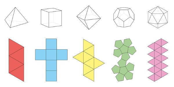 Sólidos geométricos estudados na escola de Platão e suas respectivas planificações.